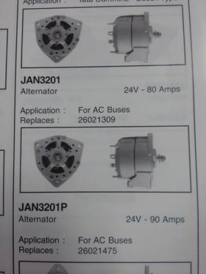 AC Buses Alternator