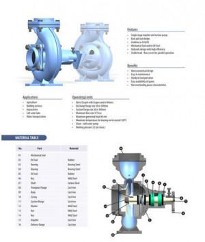 TCM ML Series Agricultural Pump