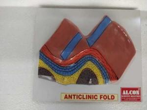 Anticlinic Fold