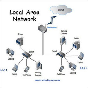 Local Network Solution