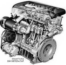 Diesel Engine  Electric Locomotive Spares